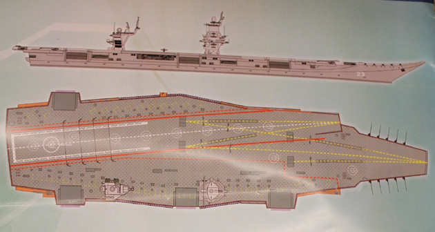 Russia's new design for a future aircraft carrier