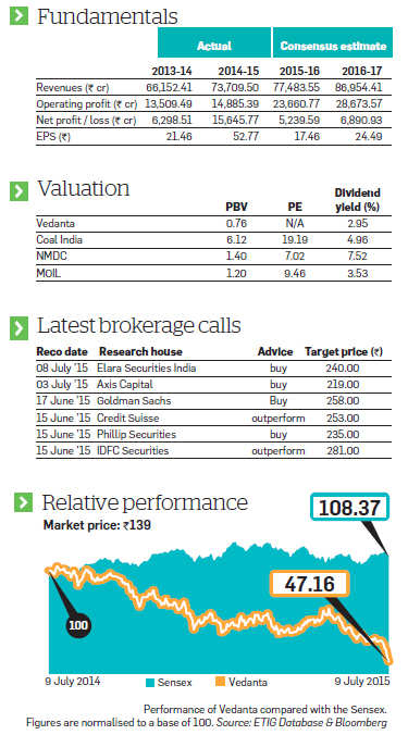 With a price crash and fall in valuation, Vedanta is an attractive buy