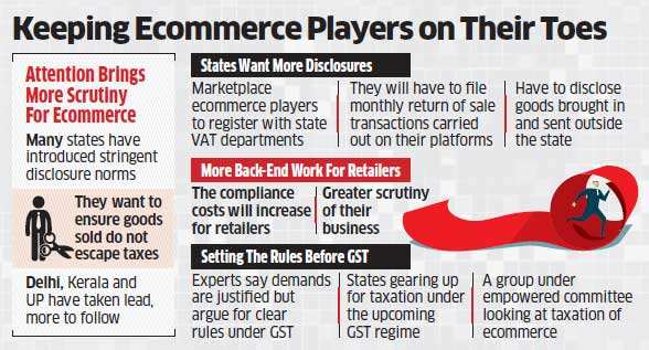 E-tailers like Amazon India, Flipkart, eBay may have to give out vendor sales data