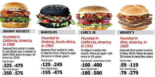Foreign burger brands Wendy's, Barcelos & Carl's Jr feast on the market created by McDonald's