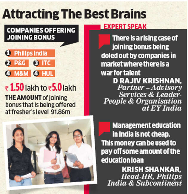 P&G, ITC, HUL and others offering up to Rs 5 lakh as joining bonus to campus recruits