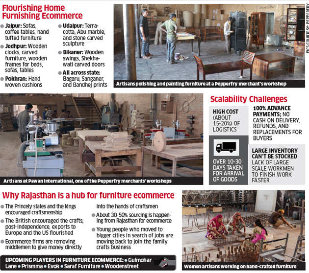 Carpenters From Jaipur Jodhpur Back In Demand As Furniture E Tailers Rush To Recruit