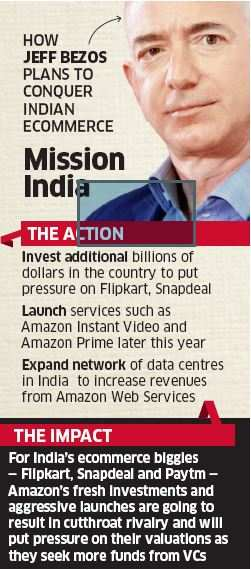 Amazon readies $5 billion chest for bigger play in India, to launch subscription-based ecommerce services