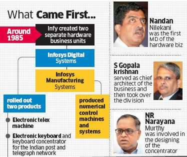 Infosys' hardcore 80s: When the company had a hardware business