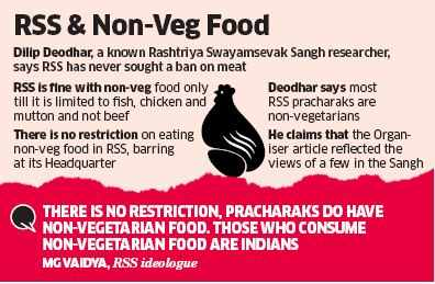 Double Standards? RSS chiefs used to relish chicken, mutton dishes