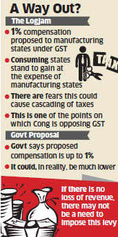 GST compensation to manufacturing states proposed at up to 1%
