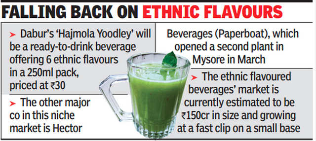 Dabur changes role to roll out Hajmola drinks soon