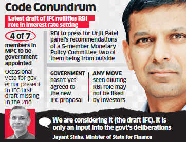 Reserve Bank of India may say no to Indian Financial Code draft on interest rate panel