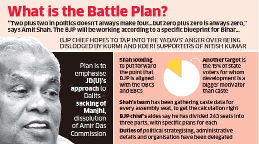 Bihar polls 2015: How is Amit Shah planning to meet the challenge?