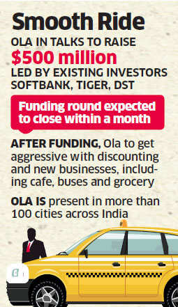 Ola in advanced talks with investors to raise Rs 3,150 crore