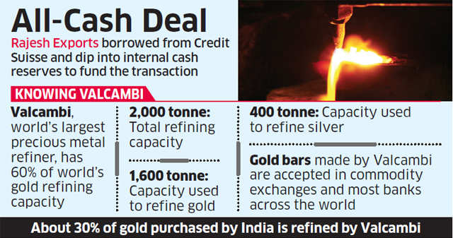 Jewellery firm Rajesh Exports buys Valcambi for $400 million in cash