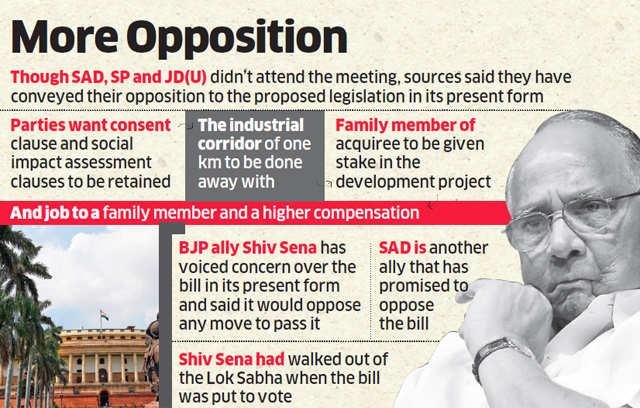 NCP chief Sharad Pawar brings anti-land bill parties together