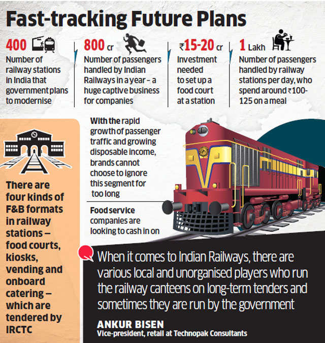 Railways' modernisation plans brighten growth prospects for food service chains like TFS, Lite Bite Foods