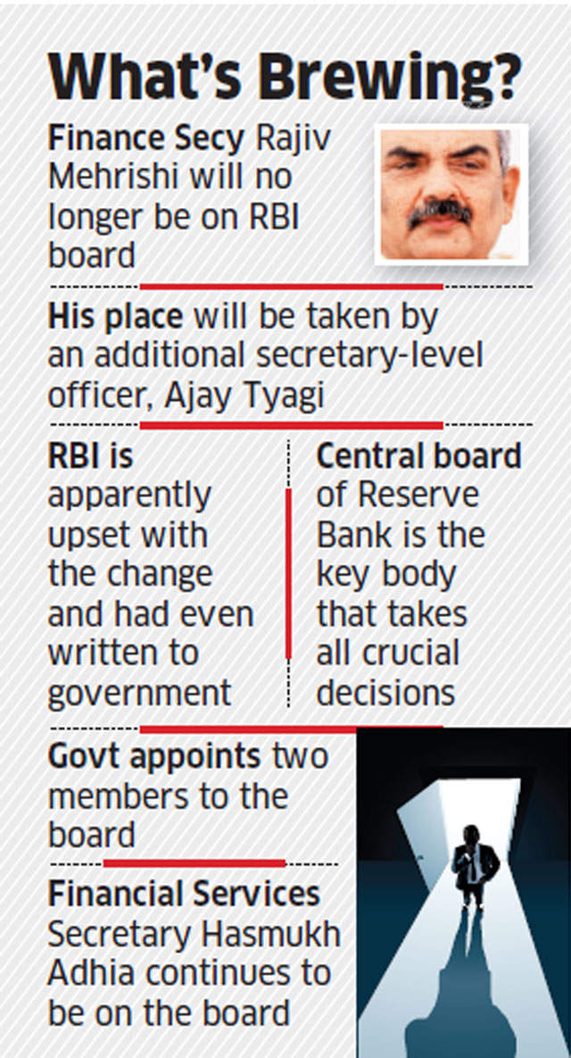 In a first, additional secretary Ajay Tyagi makes it to central board of RBI