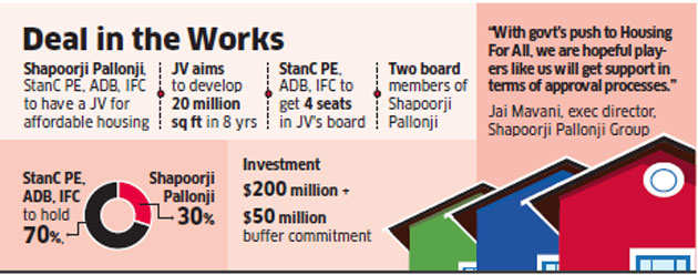 Shapoorji Pallonji bags FDI deal in affordable housing from StanChart, IFC and ADB