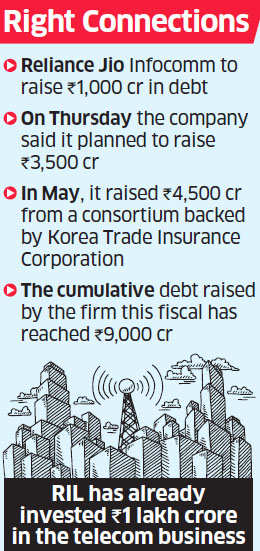 Reliance Jio to raise fresh debt of Rs 1,000 crore to fund expansion plans