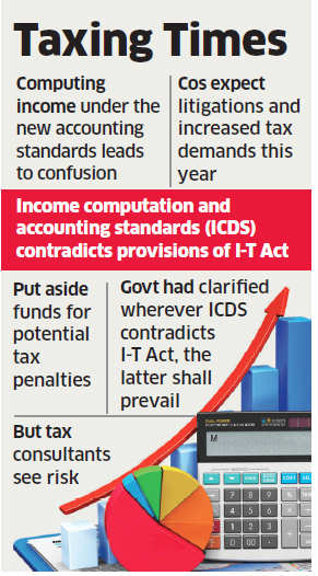 New accounting standards give India Inc tax jitters, companies put aside funds for potential penalties