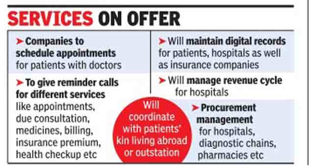 Cognizant, Infosys and others may set up call centres for healthcare, insurance services