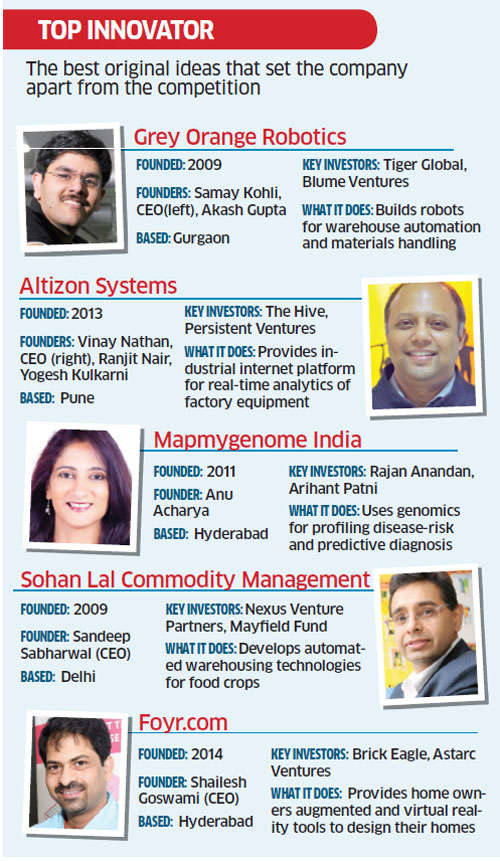 Jio Economic Times Startup Awards: Here are the 5 entrants at top slot in each of the 8 categories
