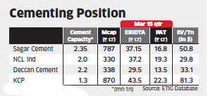 As construction picks up, South-based cement firms see demand rising