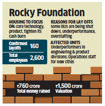 Housing com to lay-off 600 employees in next 3 months - The