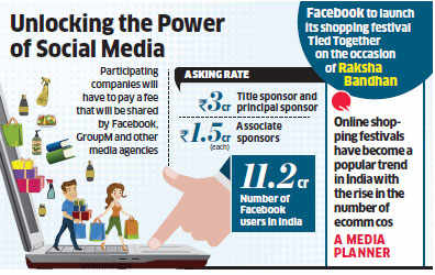 Facebook set to launch online shopping festival, ties up with GroupM