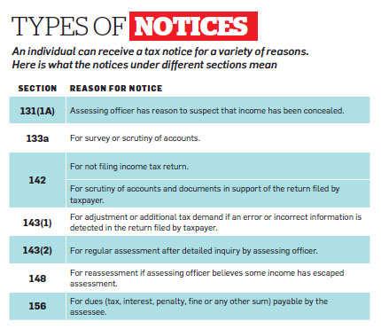 Déclaration d'impôt rejeté