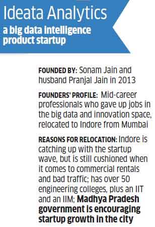 How Indore's unique IIT-IIM blend is spurring entrepreneurship