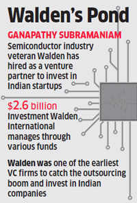 Walden International to step up investments for technology startups in India