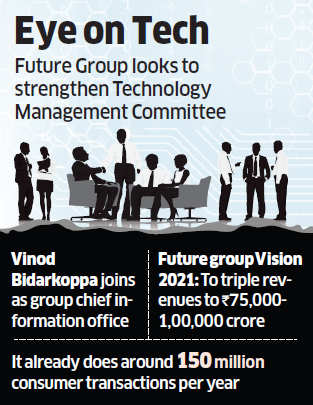 Future Group ropes in former group IT director of Tesco Vinod Bidarkoppa to beef up tech team
