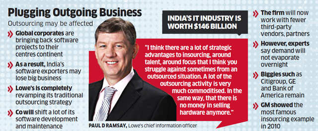 Indian IT companies face the threat of losing out on the lucrative outsourcing segment