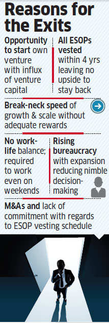 Why top executives are leaving startups like Flipkart, Snapdeal, Ola & others
