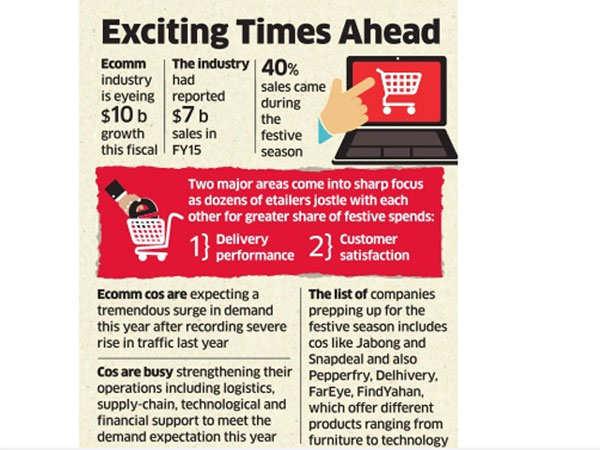 E-commerce firms gear up for the festive season, hope for $4-billion sales bonanza