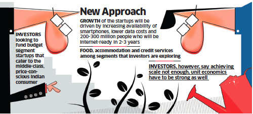 Why VC firms are investing aggressively in budget-segment startups that cater to middle class