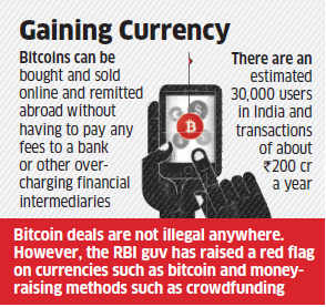 How virtual currency Bitcoin is gaining ground in India