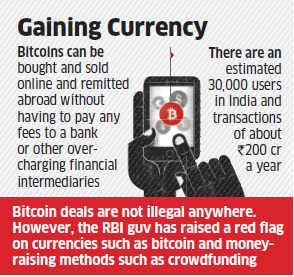 Bitcoin price alerts coinbase