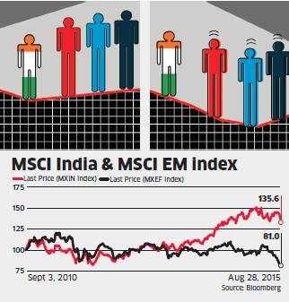 Indian equities 'relatively' attractive among EMs, believe analysts