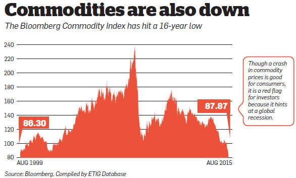 Recent stock market crash: What you should do now