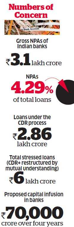 How corrupt banking system creates a mountain of bad loans & makes recovery process complicated