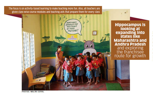 Hippocampus, a children's library, blossoms into a chain of pre-school learning centres in rural India