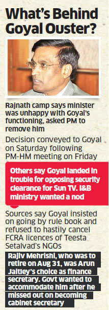 Government appoints Rajiv Mehrishi as Home Secretary for two-year period; replaces LC Goyal