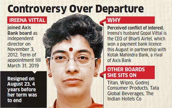 Ireena Vittal's exit from Axis Bank sparks conflict of interest debate; some see gender bias