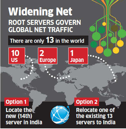 Internet governance: US considering India's pitch to locate 'root server'