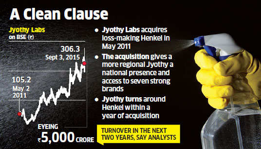 Henkel plans India re-entry with purchase of 26% stake in Jyothy Laboratories