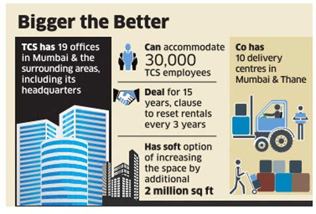 TCS close to country's 'largest' office space deal