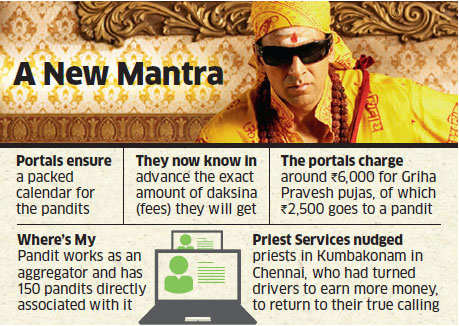 How online portals are helping priests broaden client base, boost income