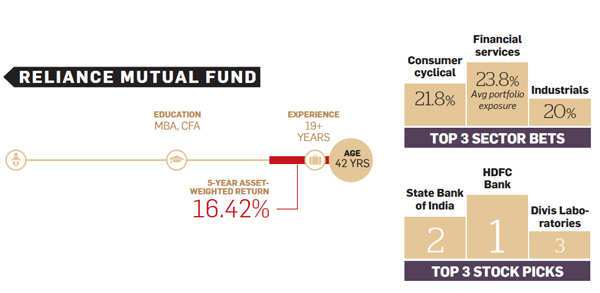 ET Wealth-Morningstar Ranking: Here are the top 10 Fund