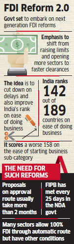 Make in India push: Modi government keen to scissor red tape to attract FDI