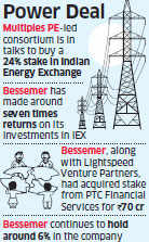 TVS Capital buys 3% stake in IEX from Bessemer Venture for Rs 75 crore