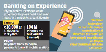 Paytm plans to start India's first payments bank